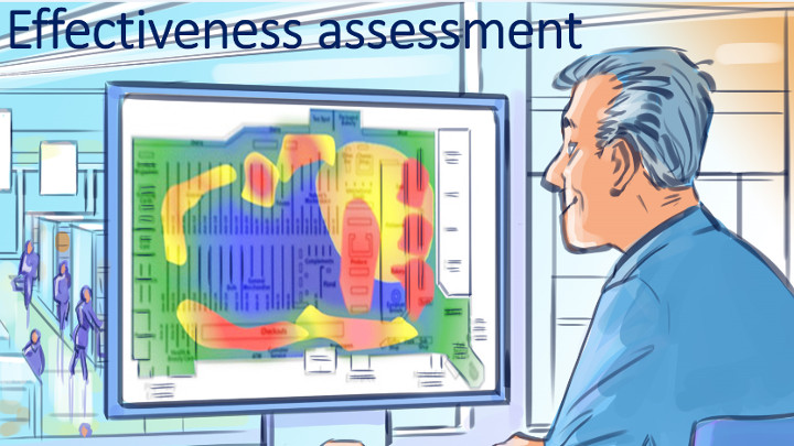 Effectiveness assessment